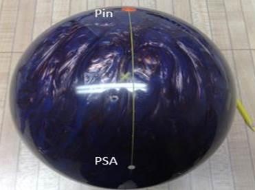 Ligne Pin PSA
